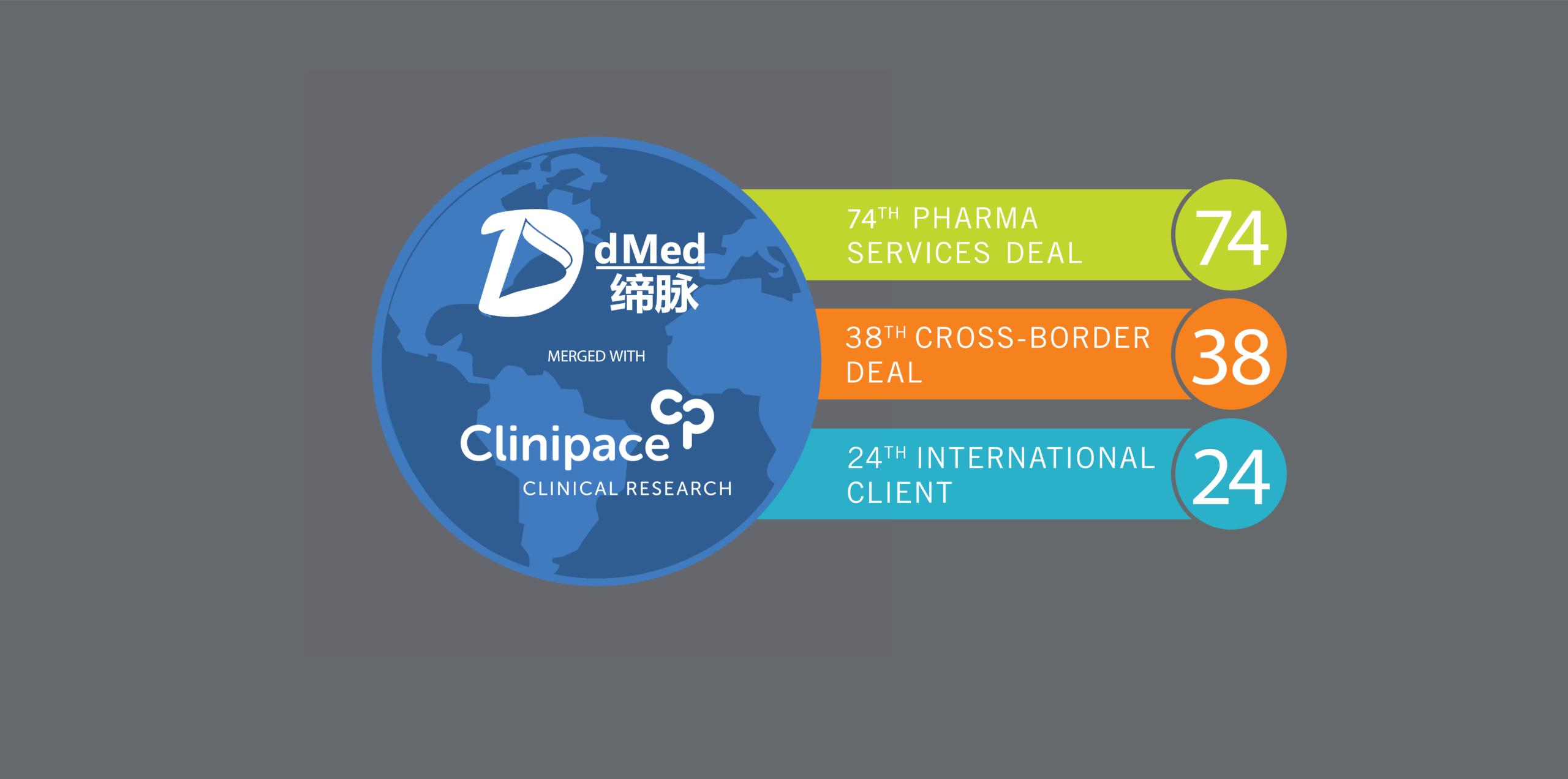 dMed and Clinipace Merge  to Create Global CRO Powerhouse